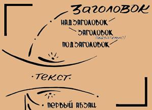 Структура текста для статьи
