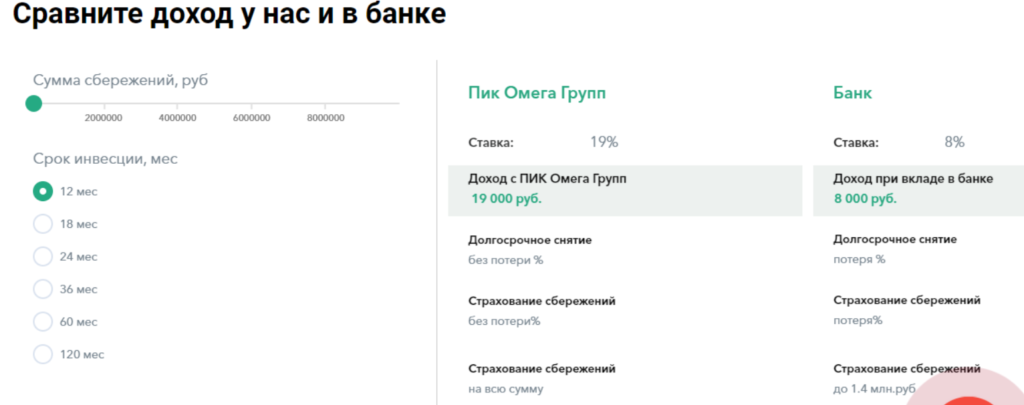 ПИК Омега Групп, omegafund.ru