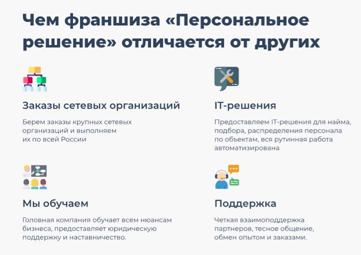 Франшиза Персональное Решение, franshiza.yastaff.ru