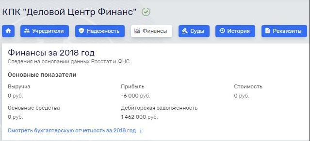 КПК Деловой центр Финанс, vkladfond.ru