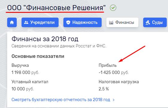 Франшиза Финансовые решения, франшиза-фин-решения.рф