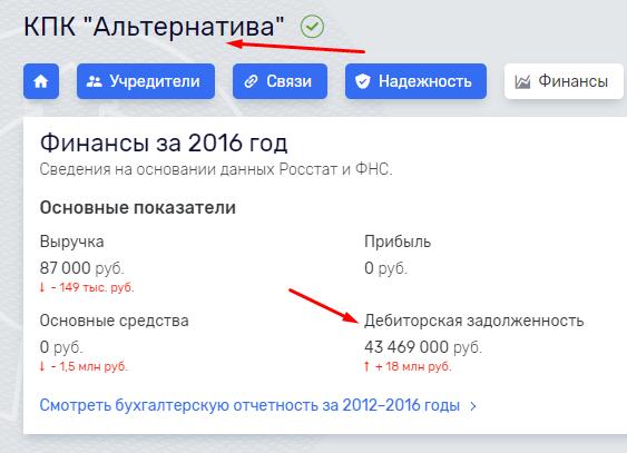 КПК Альтернатива, altcredit.ru