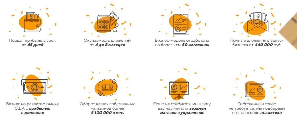 Интернет-бизнес Amazing Cash, amazing-cash.ru