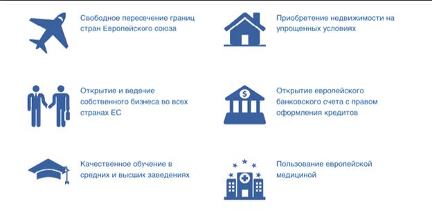 Гражданство от UnionEu, unioneu.com